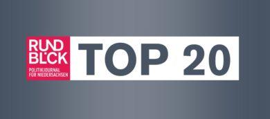 Die beliebtesten Rundblick-Artikel der vergangenen sechs Monate